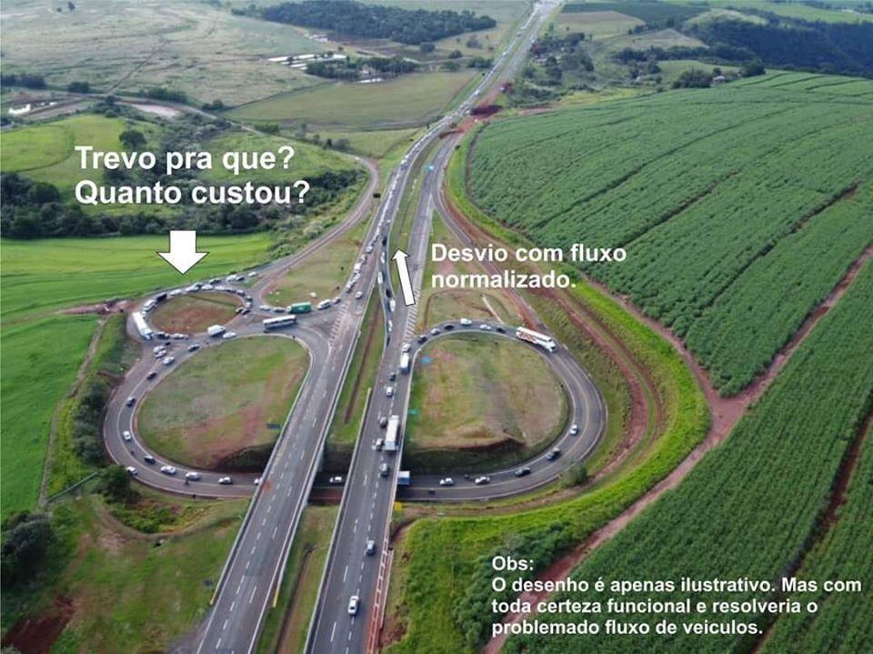 Rodovias do Tietê fará passagem sobre canteiro central