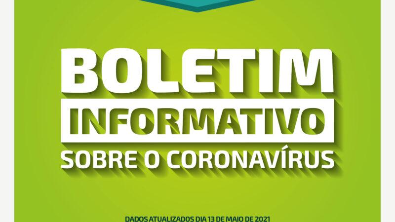 Confira o boletim coronavírus de Barra Bonita do dia 13 de maio