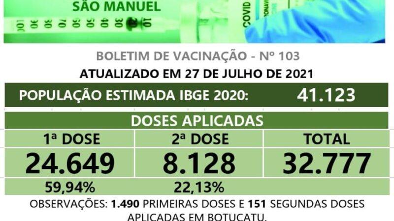 1490 são-manuelenses foram imunizados em Botucatu